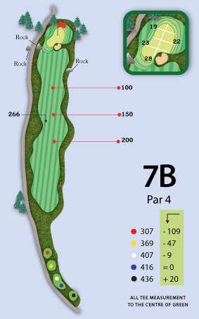 Trou numéro 7 - Highlands Course