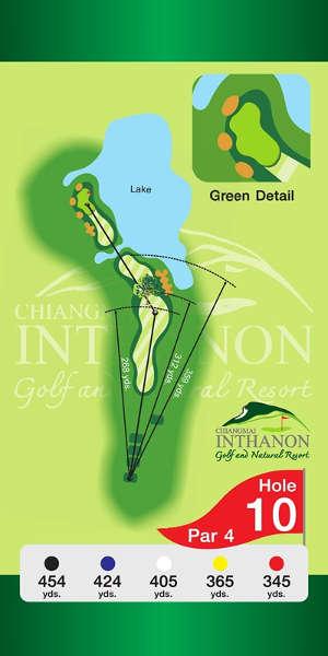 Trou Numero 10 - Chiang Mai Inthanon Golf Resort